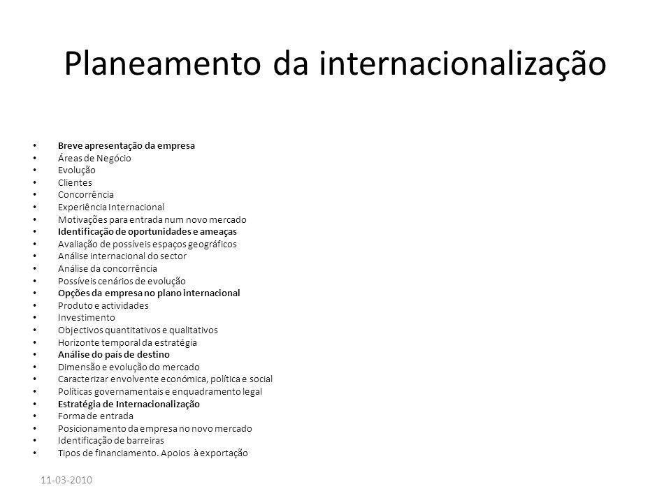 Planeamento da internacionalização Breve apresentação da empresa Áreas de Negócio Evolução Clientes Concorrência Experiência Internacional Motivações