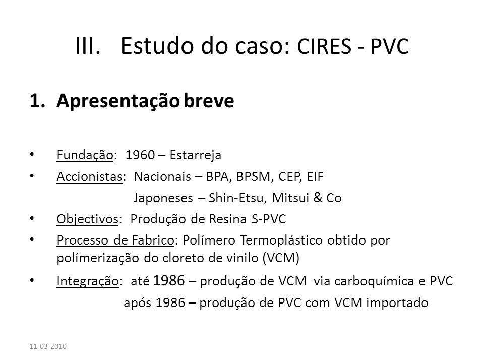 III.Estudo do caso: CIRES - PVC 1.Apresentação breve Fundação: 1960 – Estarreja Accionistas: Nacionais – BPA, BPSM, CEP, EIF Japoneses – Shin-Etsu, Mi