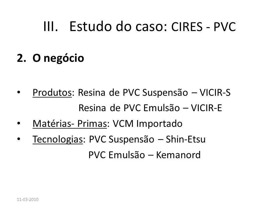 2.O negócio Produtos: Resina de PVC Suspensão – VICIR-S Resina de PVC Emulsão – VICIR-E Matérias- Primas: VCM Importado Tecnologias: PVC Suspensão – S