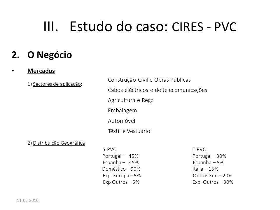 2.O Negócio Mercados 1) Sectores de aplicação: 2) Distribuição Geográfica S-PVC E-PVC Portugal – 45% Portugal – 30% Espanha – 45% Espanha – 5% Domésti