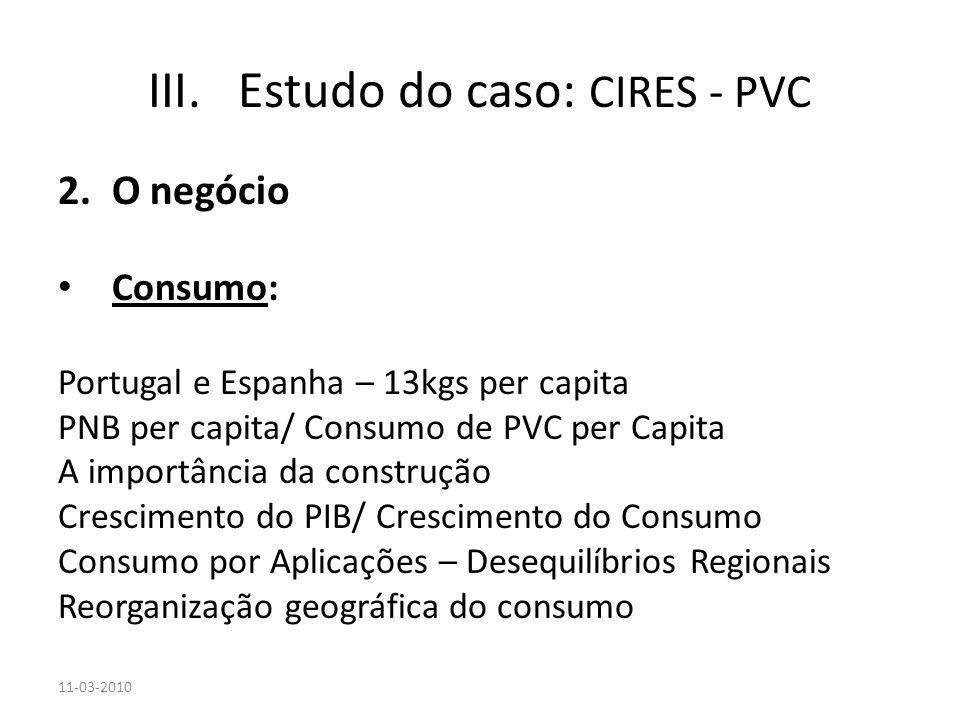2.O negócio Consumo: Portugal e Espanha – 13kgs per capita PNB per capita/ Consumo de PVC per Capita A importância da construção Crescimento do PIB/ C