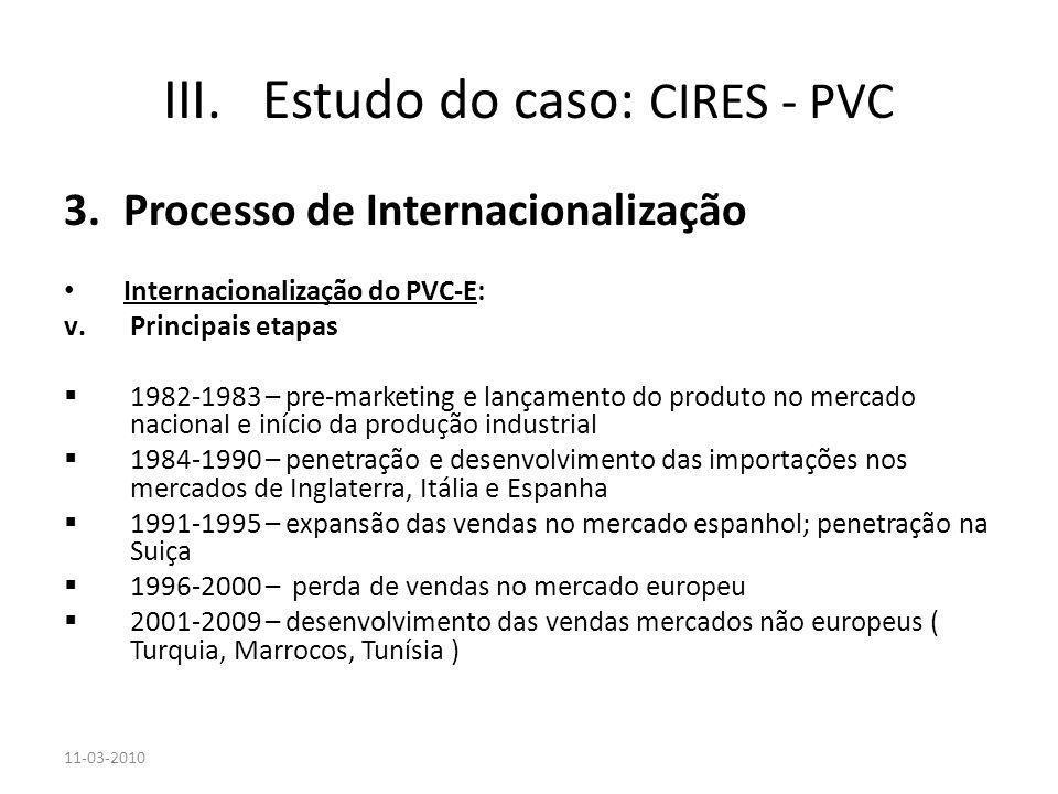 3.Processo de Internacionalização Internacionalização do PVC-E: v.Principais etapas 1982-1983 – pre-marketing e lançamento do produto no mercado nacio