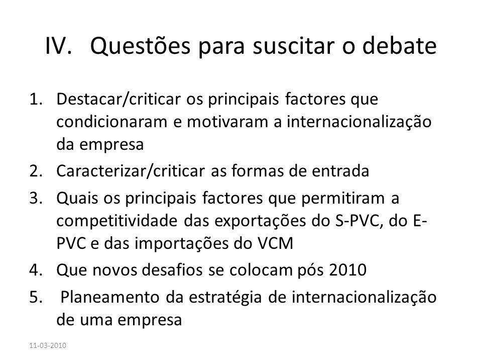 IV.Questões para suscitar o debate 1.Destacar/criticar os principais factores que condicionaram e motivaram a internacionalização da empresa 2.Caracte