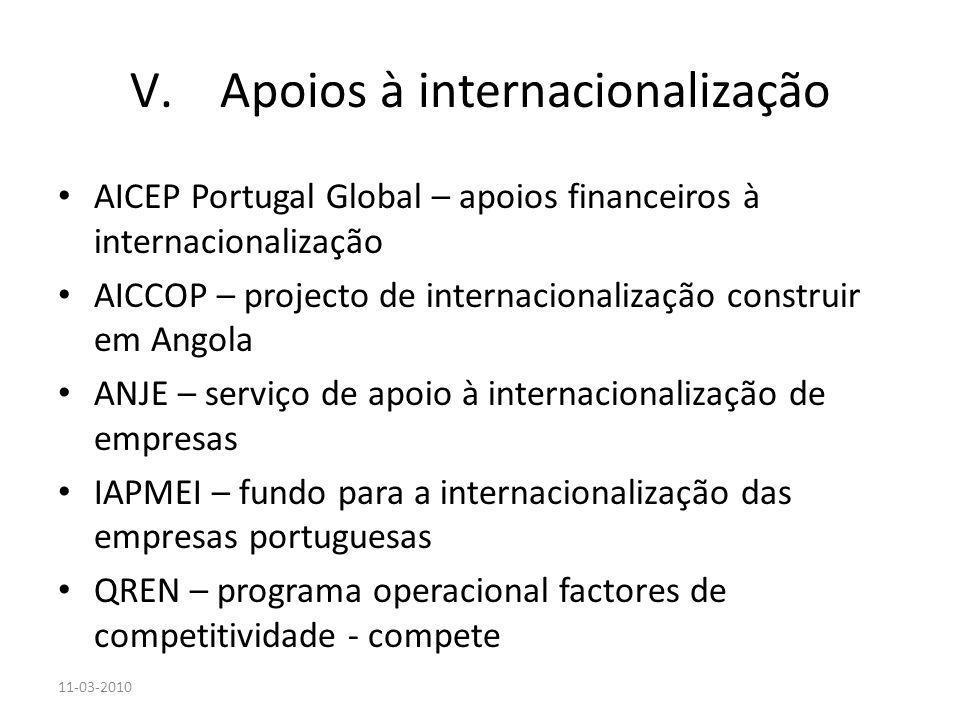 V.Apoios à internacionalização AICEP Portugal Global – apoios financeiros à internacionalização AICCOP – projecto de internacionalização construir em