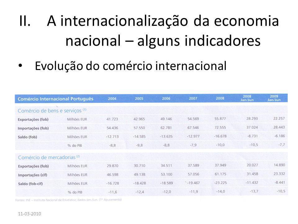 II.A internacionalização da economia nacional – alguns indicadores Evolução do comércio internacional 11-03-2010
