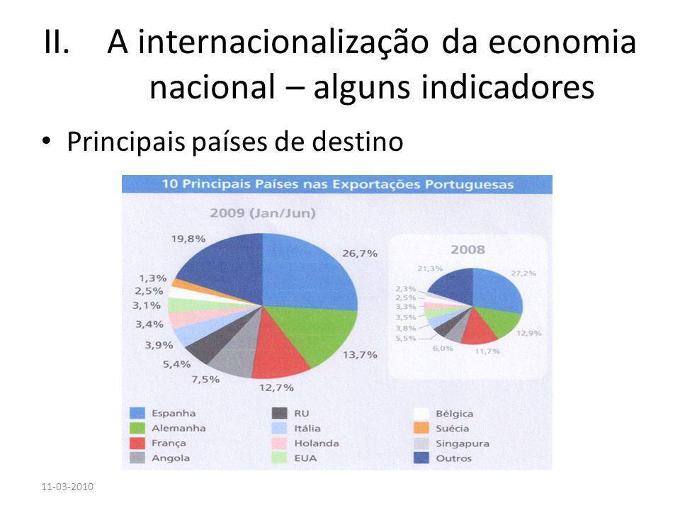 II.A internacionalização da economia nacional – alguns indicadores Principais países de destino 11-03-2010