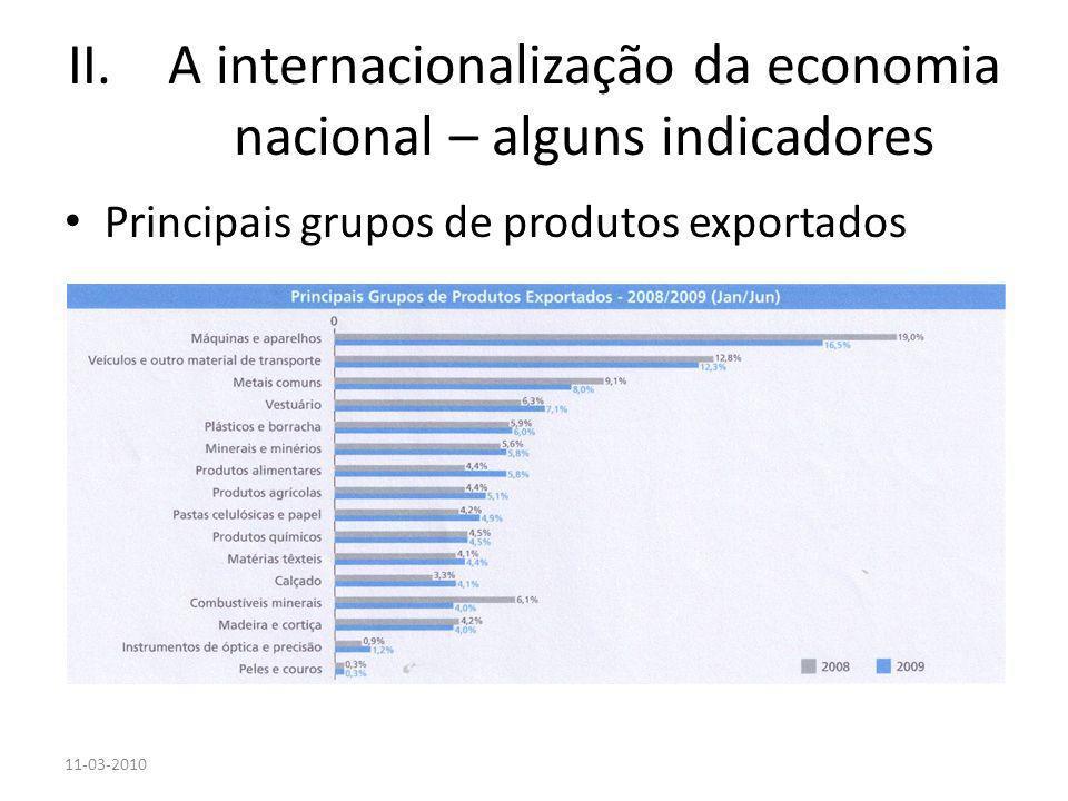 II.A internacionalização da economia nacional – alguns indicadores Principais grupos de produtos exportados 11-03-2010