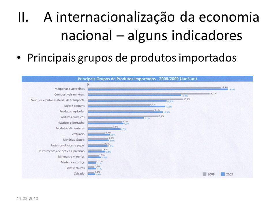 II.A internacionalização da economia nacional – alguns indicadores Principais grupos de produtos importados