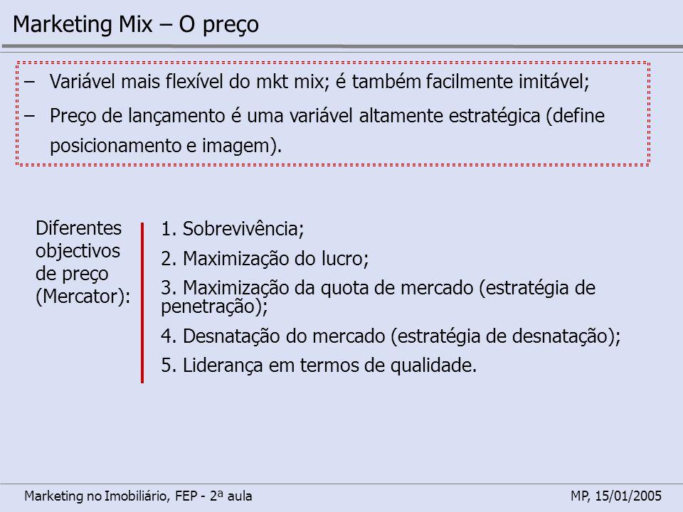 Marketing no Imobiliário, FEP - 2ª aulaMP, 15/01/2005 Marketing Mix – O preço –Variável mais flexível do mkt mix; é também facilmente imitável; –Preço