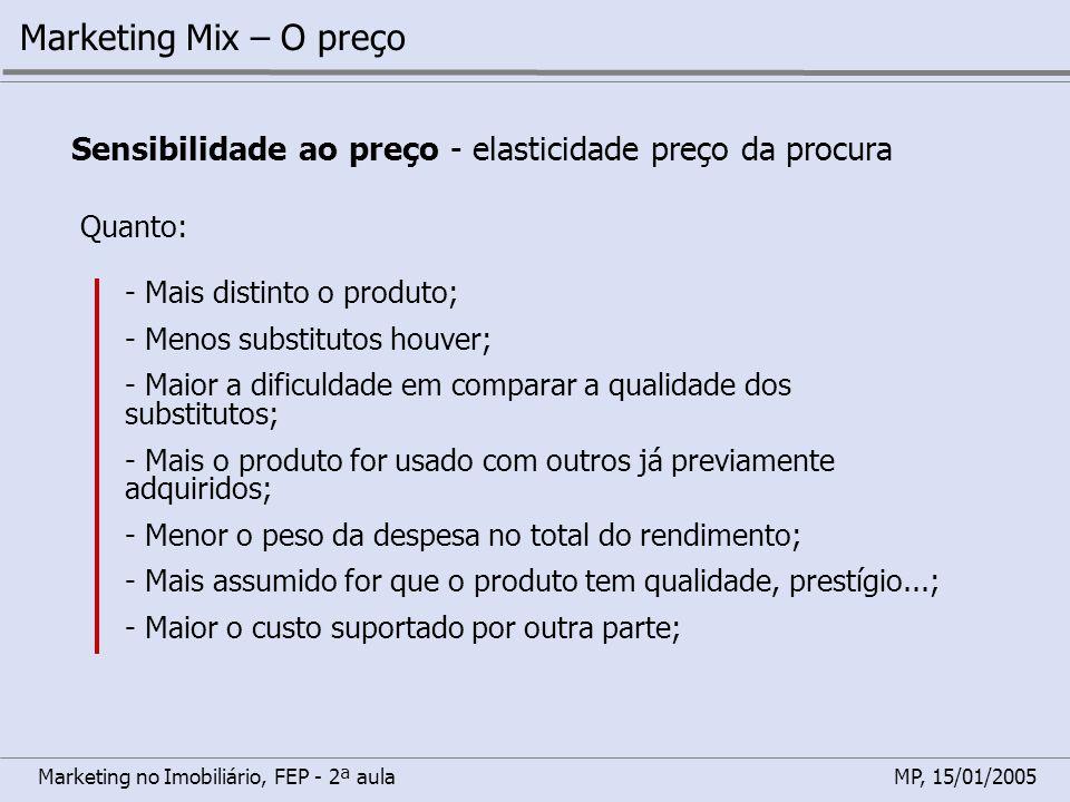 Marketing no Imobiliário, FEP - 2ª aulaMP, 15/01/2005 Marketing Mix – O preço Quanto: - Mais distinto o produto; - Menos substitutos houver; - Maior a