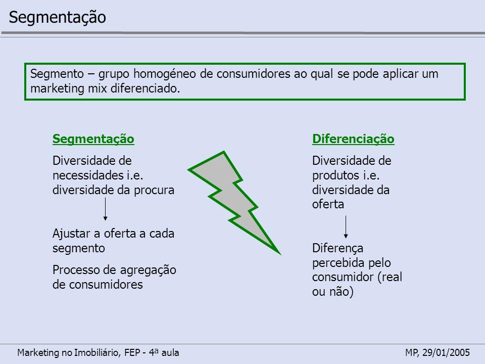 Marketing no Imobiliário, FEP - 4ª aulaMP, 29/01/2005 Segmentação Segmento – grupo homogéneo de consumidores ao qual se pode aplicar um marketing mix