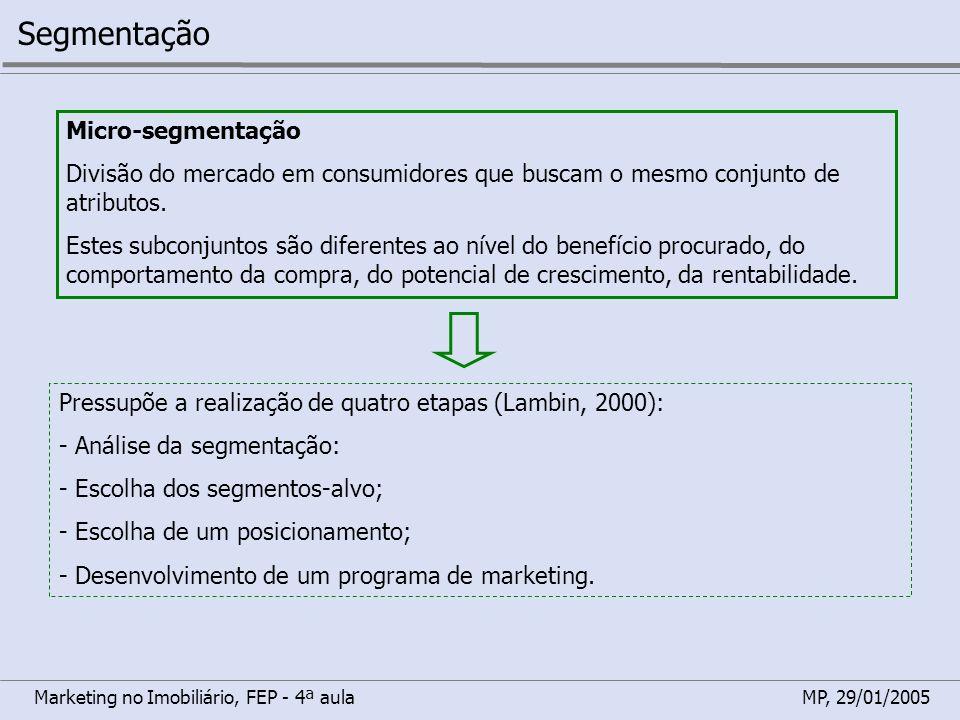 Marketing no Imobiliário, FEP - 4ª aulaMP, 29/01/2005 Segmentação Micro-segmentação Divisão do mercado em consumidores que buscam o mesmo conjunto de