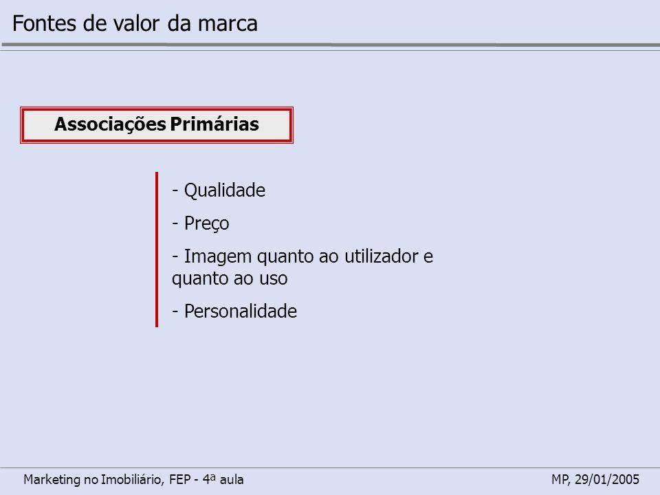 Marketing no Imobiliário, FEP - 4ª aulaMP, 29/01/2005 Fontes de valor da marca Associações Primárias - Qualidade - Preço - Imagem quanto ao utilizador
