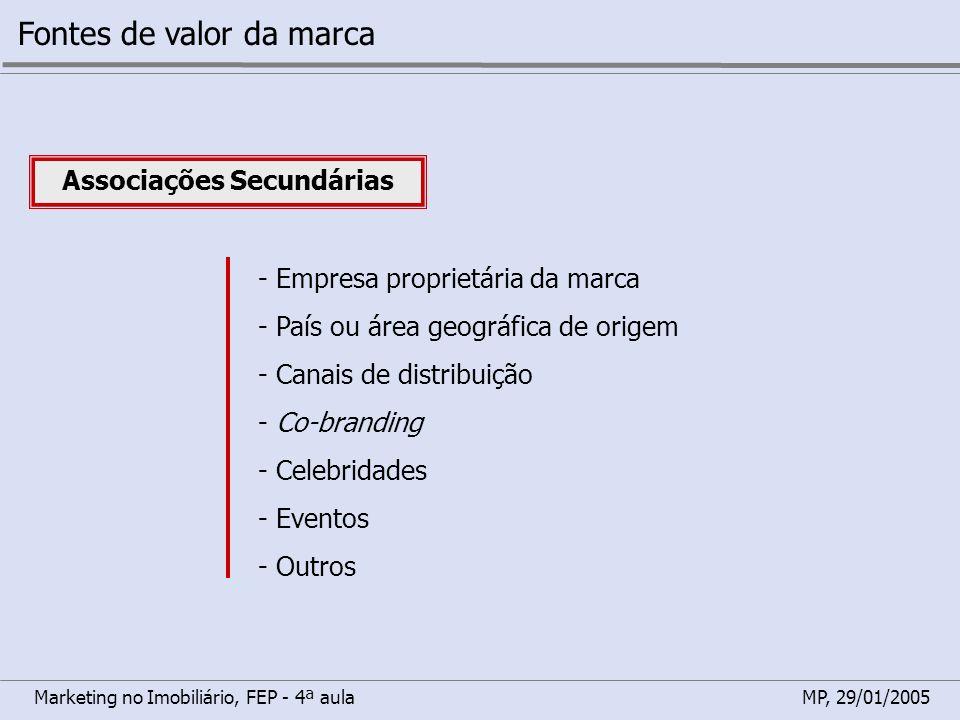 Marketing no Imobiliário, FEP - 4ª aulaMP, 29/01/2005 Fontes de valor da marca Associações Secundárias - Empresa proprietária da marca - País ou área