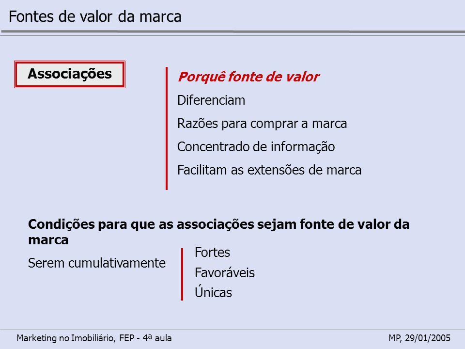 Marketing no Imobiliário, FEP - 4ª aulaMP, 29/01/2005 Fontes de valor da marca Associações Porquê fonte de valor Diferenciam Razões para comprar a mar