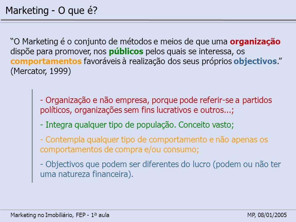 Marketing no Imobiliário, FEP - 1ª aulaMP, 08/01/2005 Marketing - O que é? O Marketing é o conjunto de métodos e meios de que uma organização dispõe p