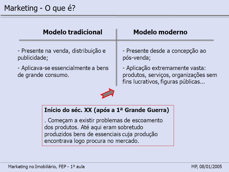 Marketing no Imobiliário, FEP - 1ª aulaMP, 08/01/2005 Marketing - O que é? Modelo tradicional Modelo moderno - Presente na venda, distribuição e publi