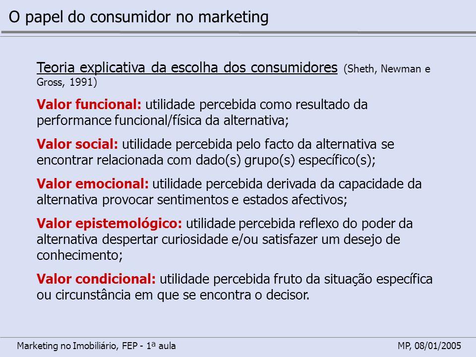 Marketing no Imobiliário, FEP - 1ª aulaMP, 08/01/2005 O papel do consumidor no marketing Teoria explicativa da escolha dos consumidores (Sheth, Newman