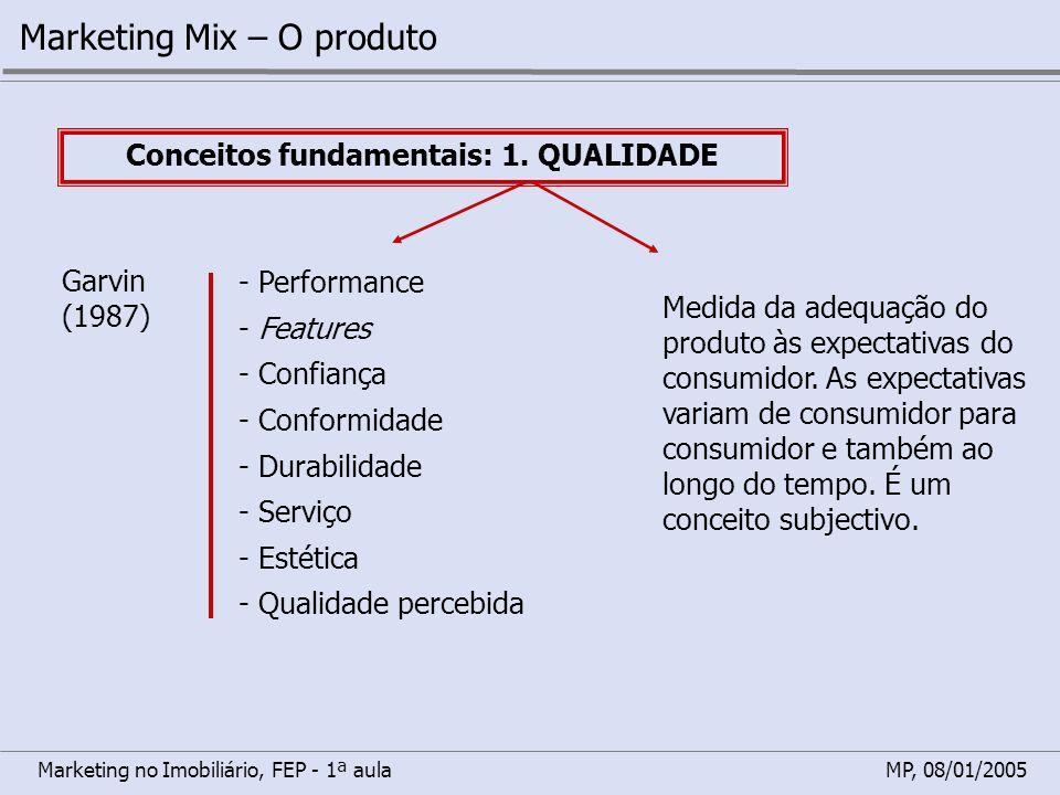 Marketing no Imobiliário, FEP - 1ª aulaMP, 08/01/2005 Marketing Mix – O produto Garvin (1987) - Performance - Features - Confiança - Conformidade - Du