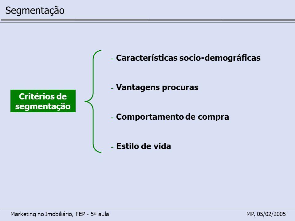 Marketing no Imobiliário, FEP - 5ª aulaMP, 05/02/2005 Segmentação Critérios de segmentação - Características socio-demográficas - Vantagens procuras -