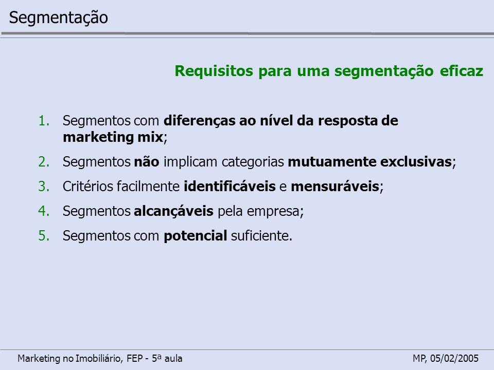Marketing no Imobiliário, FEP - 5ª aulaMP, 05/02/2005 Segmentação Requisitos para uma segmentação eficaz 1.Segmentos com diferenças ao nível da respos