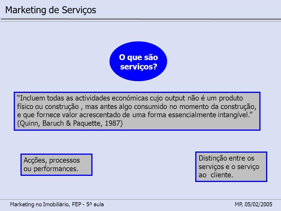 Marketing no Imobiliário, FEP - 5ª aulaMP, 05/02/2005 Marketing de Serviços O que são serviços? Incluem todas as actividades económicas cujo output nã