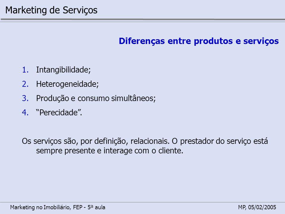Marketing no Imobiliário, FEP - 5ª aulaMP, 05/02/2005 Marketing de Serviços Diferenças entre produtos e serviços 1.Intangibilidade; 2.Heterogeneidade;