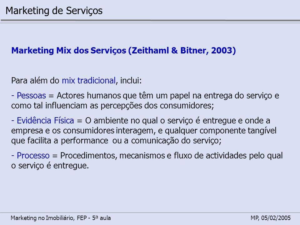 Marketing no Imobiliário, FEP - 5ª aulaMP, 05/02/2005 Marketing de Serviços Marketing Mix dos Serviços (Zeithaml & Bitner, 2003) Para além do mix trad