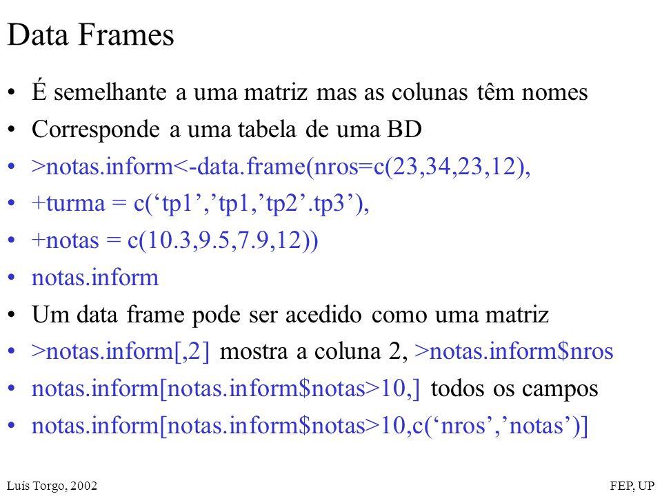 Luís Torgo, 2002FEP, UP Data Frames É semelhante a uma matriz mas as colunas têm nomes Corresponde a uma tabela de uma BD >notas.inform<-data.frame(nros=c(23,34,23,12), +turma = c(tp1,tp1,tp2.tp3), +notas = c(10.3,9.5,7.9,12)) notas.inform Um data frame pode ser acedido como uma matriz >notas.inform[,2] mostra a coluna 2, >notas.inform$nros notas.inform[notas.inform$notas>10,] todos os campos notas.inform[notas.inform$notas>10,c(nros,notas)]
