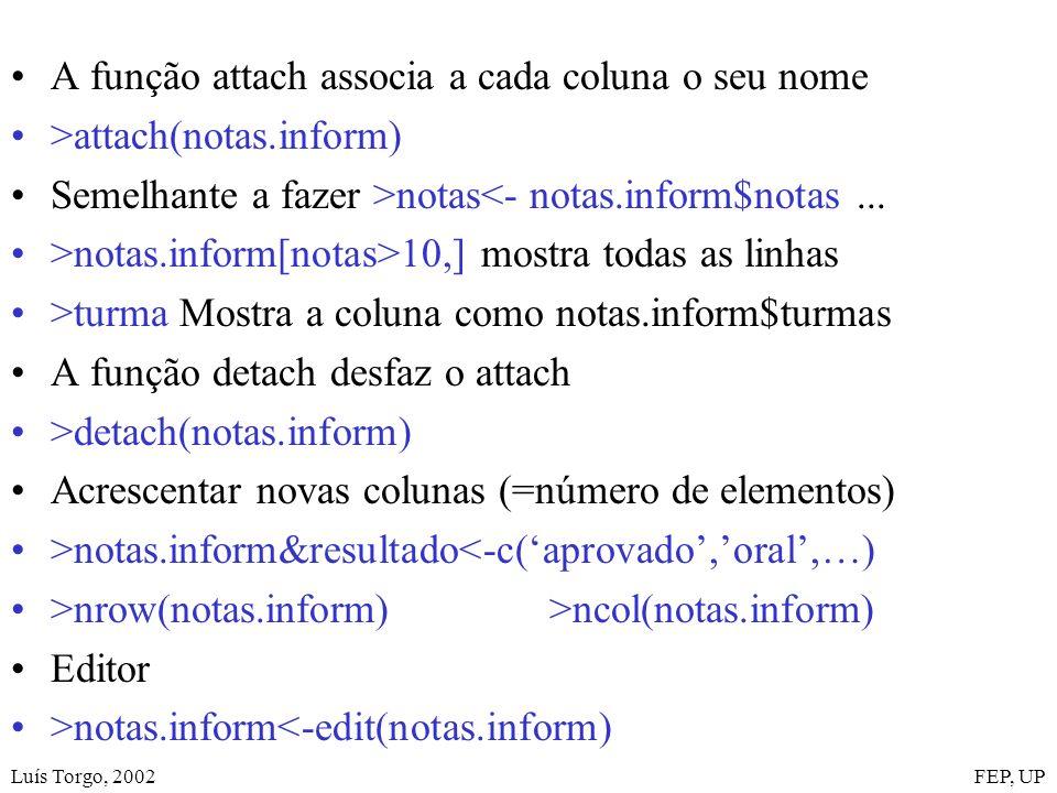 Luís Torgo, 2002FEP, UP A função attach associa a cada coluna o seu nome >attach(notas.inform) Semelhante a fazer >notas<- notas.inform$notas...