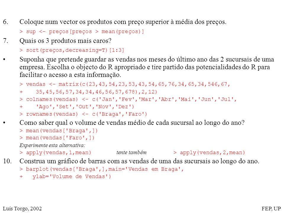 Luís Torgo, 2002FEP, UP 6.Coloque num vector os produtos com preço superior à média dos preços. > sup mean(preços)] 7.Quais os 3 produtos mais caros?
