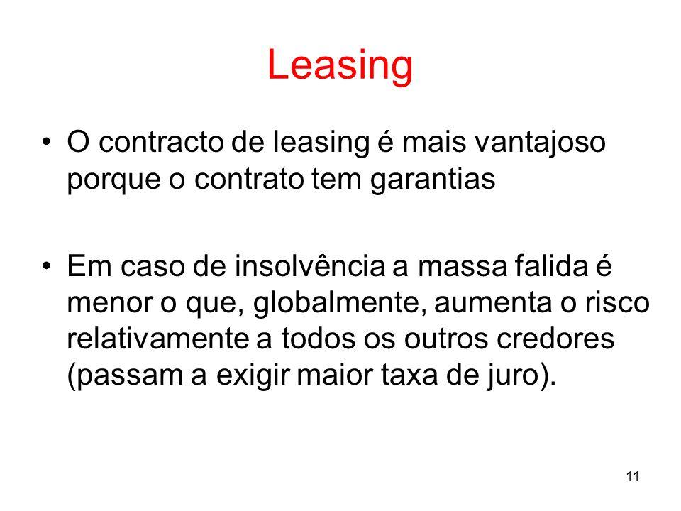 11 Leasing O contracto de leasing é mais vantajoso porque o contrato tem garantias Em caso de insolvência a massa falida é menor o que, globalmente, a