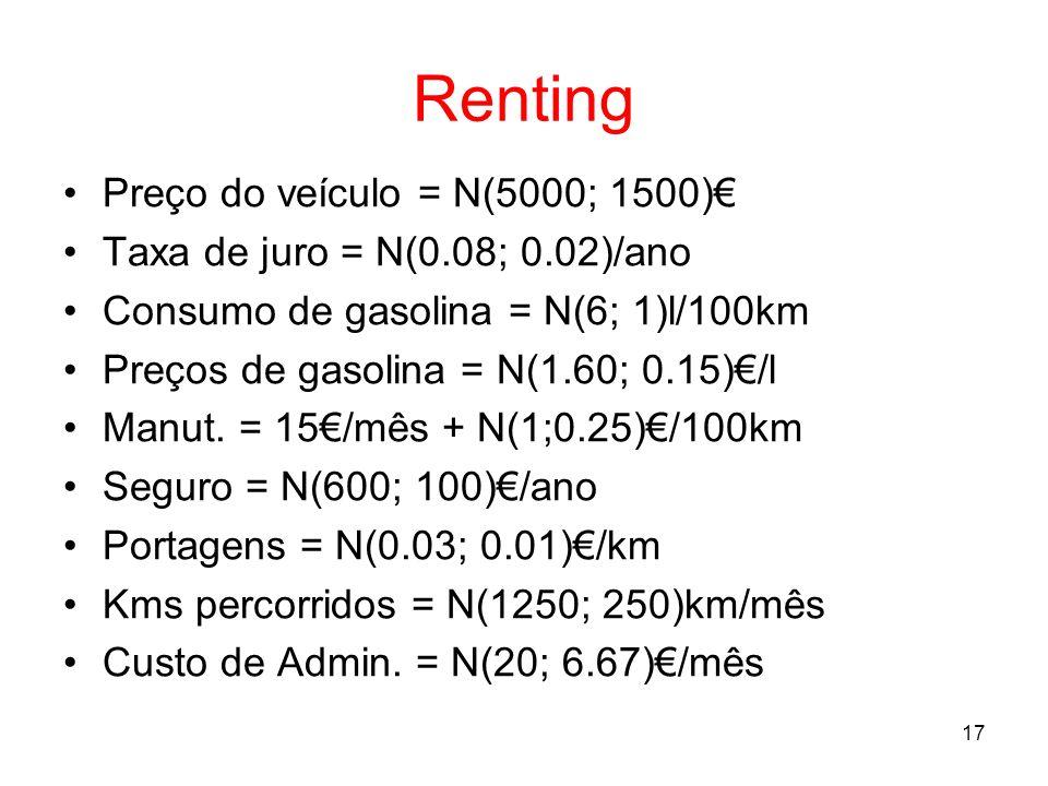 17 Renting Preço do veículo = N(5000; 1500) Taxa de juro = N(0.08; 0.02)/ano Consumo de gasolina = N(6; 1)l/100km Preços de gasolina = N(1.60; 0.15)/l