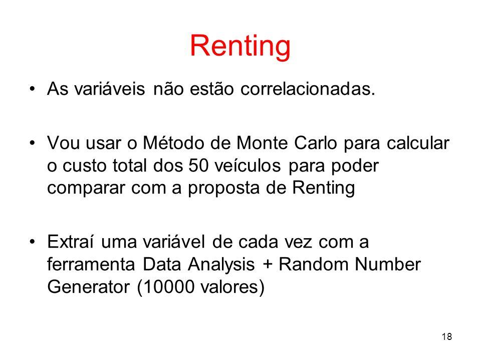 18 Renting As variáveis não estão correlacionadas. Vou usar o Método de Monte Carlo para calcular o custo total dos 50 veículos para poder comparar co
