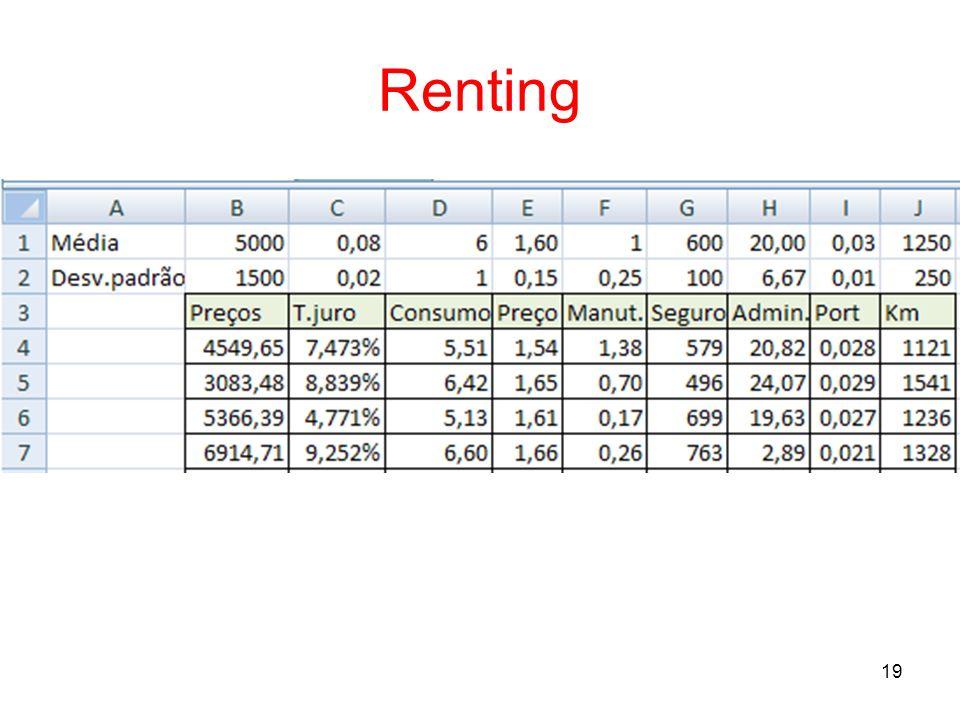 19 Renting