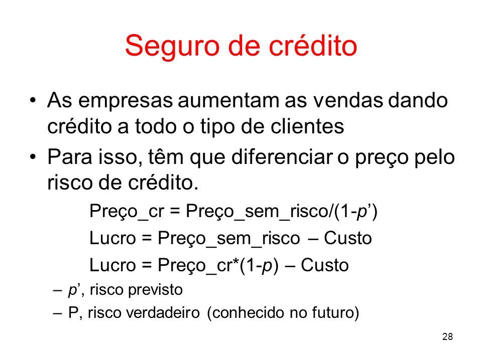 28 Seguro de crédito As empresas aumentam as vendas dando crédito a todo o tipo de clientes Para isso, têm que diferenciar o preço pelo risco de crédi