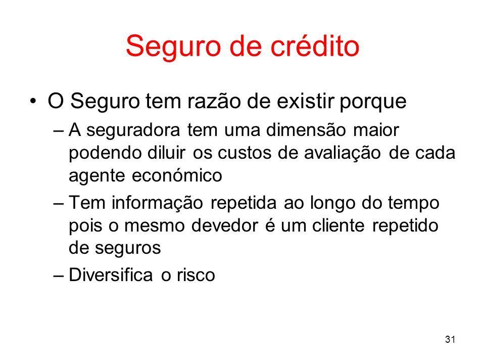 31 Seguro de crédito O Seguro tem razão de existir porque –A seguradora tem uma dimensão maior podendo diluir os custos de avaliação de cada agente ec