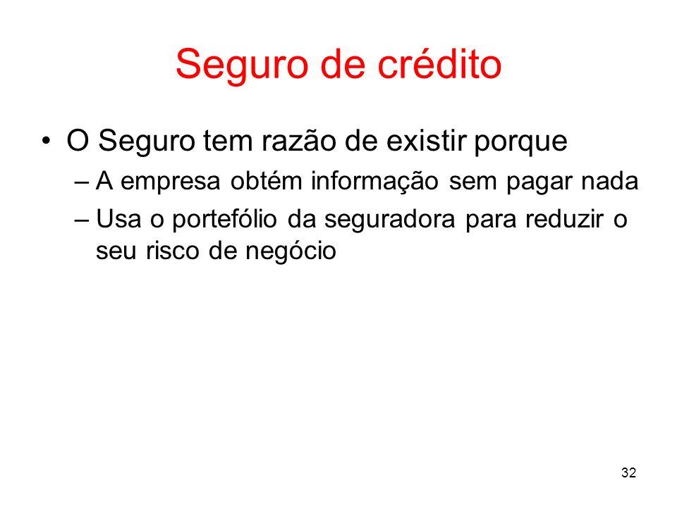 32 Seguro de crédito O Seguro tem razão de existir porque –A empresa obtém informação sem pagar nada –Usa o portefólio da seguradora para reduzir o se