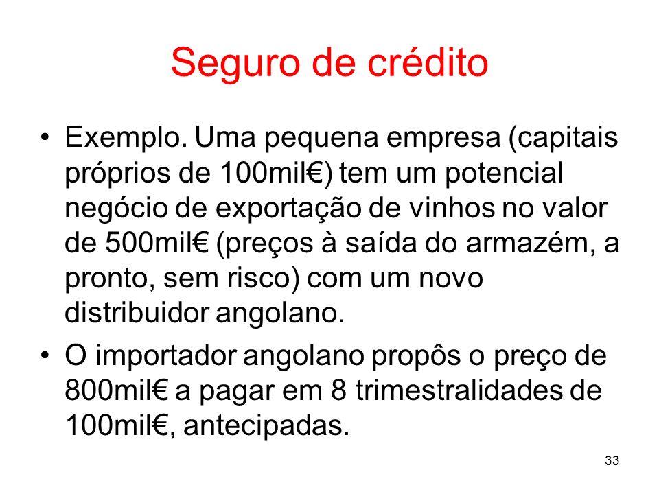 33 Seguro de crédito Exemplo. Uma pequena empresa (capitais próprios de 100mil) tem um potencial negócio de exportação de vinhos no valor de 500mil (p