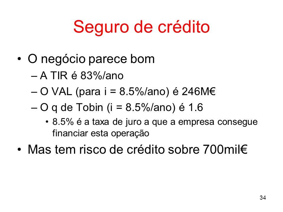 34 Seguro de crédito O negócio parece bom –A TIR é 83%/ano –O VAL (para i = 8.5%/ano) é 246M –O q de Tobin (i = 8.5%/ano) é 1.6 8.5% é a taxa de juro