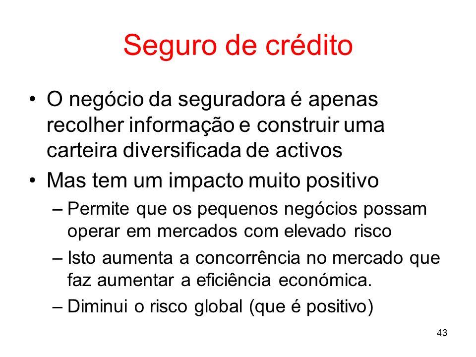 43 Seguro de crédito O negócio da seguradora é apenas recolher informação e construir uma carteira diversificada de activos Mas tem um impacto muito p