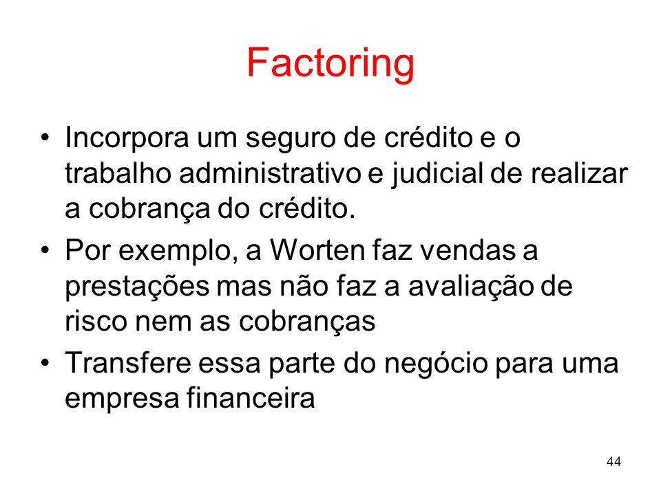 44 Factoring Incorpora um seguro de crédito e o trabalho administrativo e judicial de realizar a cobrança do crédito. Por exemplo, a Worten faz vendas