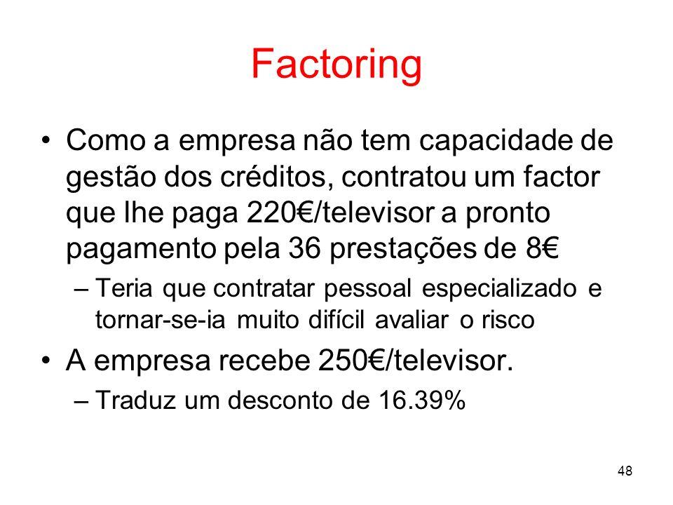 48 Factoring Como a empresa não tem capacidade de gestão dos créditos, contratou um factor que lhe paga 220/televisor a pronto pagamento pela 36 prest