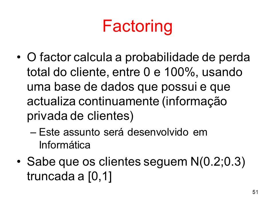 51 Factoring O factor calcula a probabilidade de perda total do cliente, entre 0 e 100%, usando uma base de dados que possui e que actualiza continuam