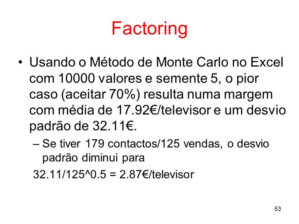 53 Factoring Usando o Método de Monte Carlo no Excel com 10000 valores e semente 5, o pior caso (aceitar 70%) resulta numa margem com média de 17.92/t