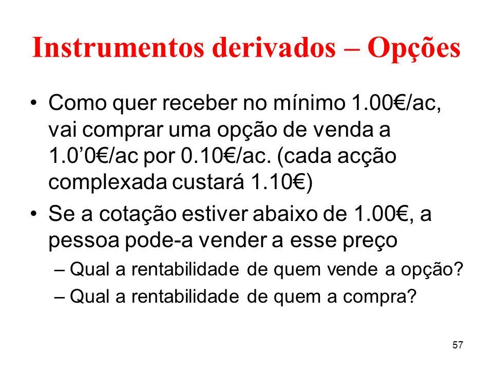 57 Instrumentos derivados – Opções Como quer receber no mínimo 1.00/ac, vai comprar uma opção de venda a 1.00/ac por 0.10/ac. (cada acção complexada c