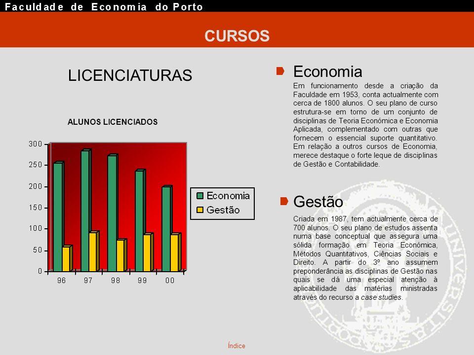 LICENCIATURAS CURSOS Economia Gestão Em funcionamento desde a criação da Faculdade em 1953, conta actualmente com cerca de 1800 alunos. O seu plano de