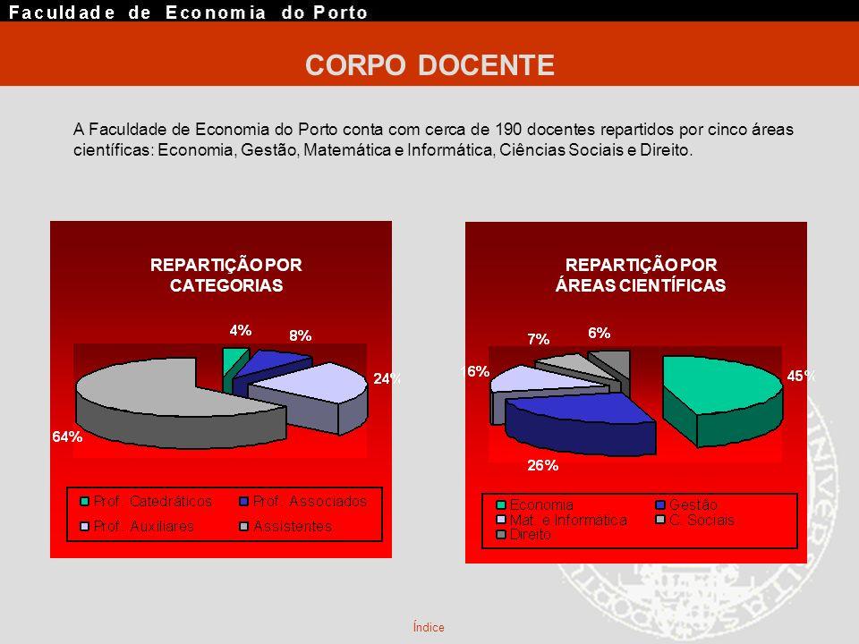 CORPO DOCENTE Índice A Faculdade de Economia do Porto conta com cerca de 190 docentes repartidos por cinco áreas científicas: Economia, Gestão, Matemá
