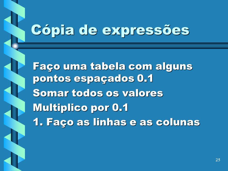 25 Cópia de expressões Faço uma tabela com alguns pontos espaçados 0.1 Somar todos os valores Multiplico por 0.1 1. Faço as linhas e as colunas