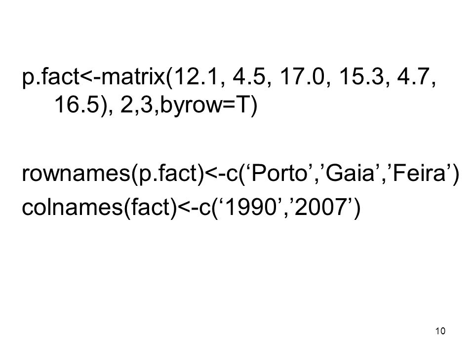 10 p.fact<-matrix(12.1, 4.5, 17.0, 15.3, 4.7, 16.5), 2,3,byrow=T) rownames(p.fact)<-c(Porto,Gaia,Feira) colnames(fact)<-c(1990,2007)